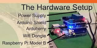 lionel train switch control a raspberry pi the hardware setup for controlling lionel train switches the raspberry pi
