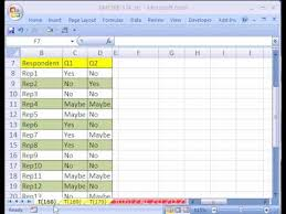 Cross Chart Excel Excel Magic Trick 168 Cross Tabulation For A Survey