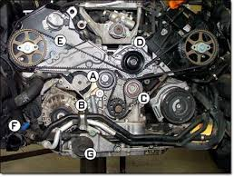 2005 saturn ion timing belt or chain wiring diagram for car engine 1 9 liter saturn engine diagram moreover chevy hhr engine diagram moreover 2001 honda civic 1