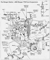 2003 ford f250 front end diagram wiring diagram for you • ford f 250 front suspension diagram data wiring diagram rh 15 3 mercedes aktion tesmer de 2003 ford f250 4x4 front axle diagram 2003 ford f250 4x4 front