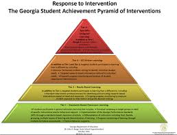 Rti Behavior Flow Chart Mtss Assessment And Student Learning Support Services