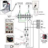 pid controller wiring diagram pid image wiring diagram pid controller pictures images photos photobucket on pid controller wiring diagram