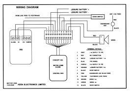 tamarack car alarm wiring diagram tamarack wiring diagrams