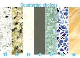 fascinating countertop material options countertop countertop material options bathroom creative countertop material options countertop white