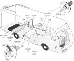 5th wheel camper wiring diagram on 5th images free download Camper Plug Wiring Diagram rv water plumbing diagrams 18 wheel truck trailer diagram truck camper wiring diagram lance camper plug wiring diagram