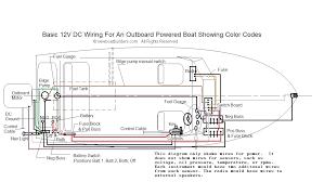 attwood bilge pump wiring hastalavista me attwood bilge pump wiring diagram efcaviation com beautiful rule for 12