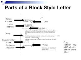 Business Style Letter Semi Block Application Letter Sample Of