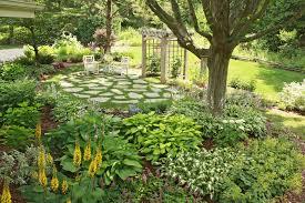 garden shade. Stone Garden Shade U