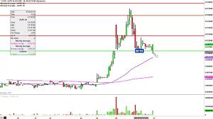 Vape Stock Chart Vape Holdings Inc Vape Stock Chart Technical Analysis For 03 30 16