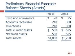 How To Forecast Balance Sheet Ppt Financial Planning And Forecasting Powerpoint Presentation
