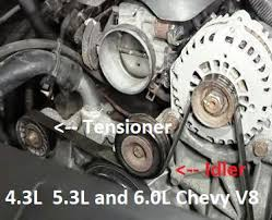 Ac Delco Serpentine Belt Size Chart Chevrolet V8 Belt Tensioner Symptoms And Solutions