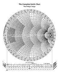 The Complete Smith Chart Black Magic Smith Chart Pdf On2g3yw85340