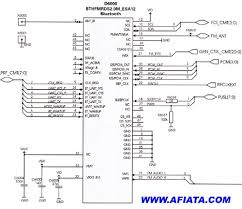 bluetooth circuit diagram electronic circuit diagram and layout bluetooth circuit diagram for nokia 6110n using bthfmrds2 0m esa12