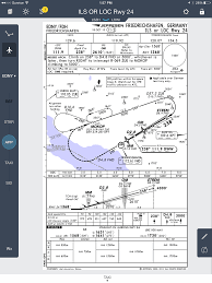 Flying Currency Of Approach Charts And Calculation Of Mda