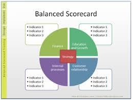 Scorecard Template 20 Balanced Scorecard Examples With Kpis Templates Cover