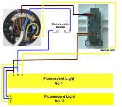 fluorescent light wiring diagram fluorescent image similiar light bulb wiring keywords on fluorescent light wiring diagram