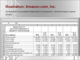amazon balance sheet fundamentals of financial statement analysis lecture 1 online