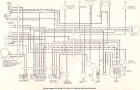 suzuki en 125 wiring diagram suzuki wiring diagrams suzuki ts100 tc100 wiring diagram usa and