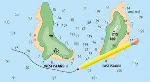 Activity Contour Lines And Nautical Charts Manoa Hawaii