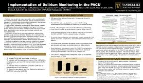 Pacu Nurse Charting Implementation Of Delirium Monitoring In The Pacu
