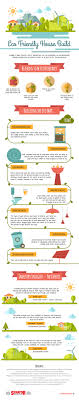 INFOGRAPHIC: Helpful tips on making an eco-friendly home ...