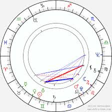 I Claudius Family Chart Patricia Quinn Birth Chart Horoscope Date Of Birth Astro