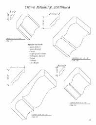 Cove Molding Sizes Sincentral Co