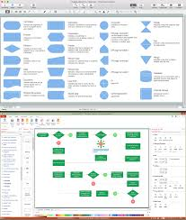 Flow Chart Generator Free Download Logic Flow Chart Generator Diagram Software Programming