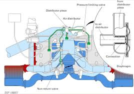 audi 2 7 engine vacuum diagram data wiring diagram blog audi 2 7 t vacuum diagram data wiring diagram blog mopar 2006 2 7 diagrams audi