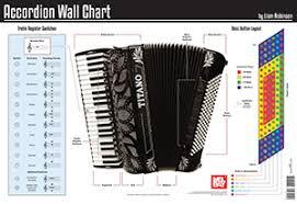 Accordion Wall Chart Wall Chart Mel Bay Publications Inc