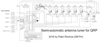 a semi automatic antenna tuner for qrp use dk7ih amateur radio semi automatic antenna tuner for qrp c 2016 by peter rachow dk7ih