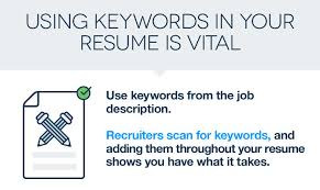 How To Optimize Your Marketing Resume Like An Seo Pro