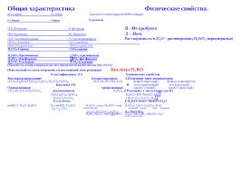 Материалы по химии кислоты оксиды основания водород реферат  Скачать документ