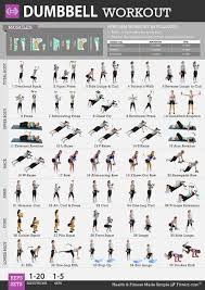Dumbbell Exercises Chart Printable Dumbbell Workout Chart Printable New Dumbbell Workouts For