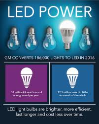 Energy Efficient Can Lights Energy Efficient Operations Save Gm 73 Million In 2016