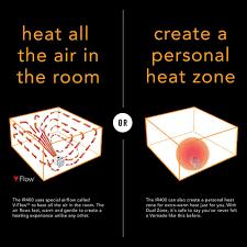 vornado ir400 1500 watt dual zone infrared electric portable vornado ir400 1500 watt dual zone infrared electric portable heater eh1 0098 43 the home depot