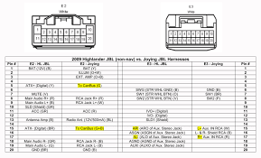 wire diagram 2002 toyota highlander wiring diagram libraries wire diagram 2002 toyota highlander