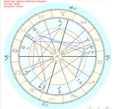 How To Read A Birth Chart Tumblr
