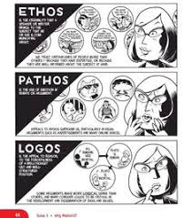 "anchor cuff silver ii logos school and english ""ethos pathos logos 👤❤ 💡 via understanding rhetoric and"