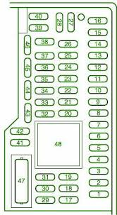 1998 ford taurus wiring diagram images ford taurus fuse box diagram