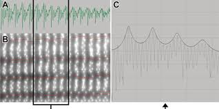 Optimizing Vowel Formant Measurements In Four Acoustic