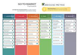 4 Scope Of The Product Marketing Strategy Template Launch Plan