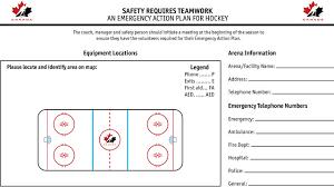 Hockey Canada Concussion Toolbox