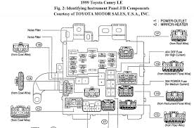 toyota camry (1999 2000) fuse box diagram auto genius 2000 Toyota Camry Fuse Box Location panel fuse blows in about a minute after you start driving
