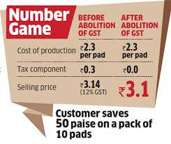 Symbolic Victory Prices Of Sanitary Pads Unlikely To See