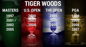 「1997, tiger woods champion in masters tournament」の画像検索結果