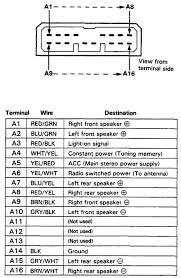 honda car radio stereo audio wiring diagram autoradio connector ek civic speaker wiring at 98 Honda Civic Stereo Wiring Diagram