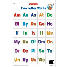 two letter x words best of 2 letter x words all about design letter of two letter x words