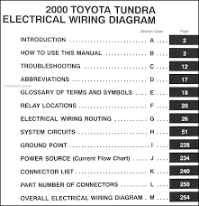 2000 toyota tundra wiring diagram manual original 2010 toyota tundra stereo wiring diagram 2000 toyota tundra wiring diagram manual original table of contents