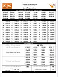 ลอตเตอรี่16กุมภาพันธ์2564 : - เช็คผลรางวัลสลากกินแบ่ง งวด 16 กุมภาพันธ์ 2564  โดย lotto.join.in.th อัพเดทสดๆ ทำให้คุณไม่พลาดทุกการออกรางวัล สาวกหวยทั้งหลายไม่.  - yoscribbz